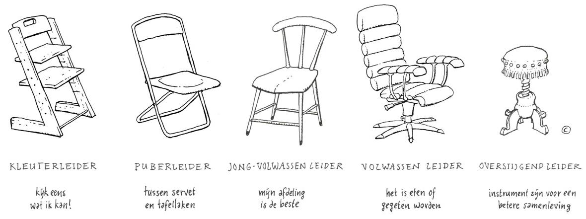 stoelen+subtekst